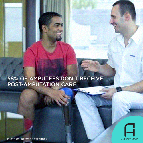 58% of new lower-limb amputees in the US don't get the chance to see a prosthetist.