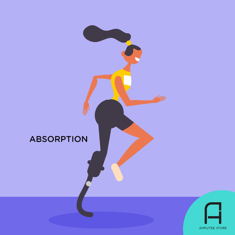 An amputee runner in absorption phase.
