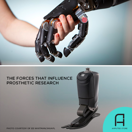 The forces that influence prosthetic research.