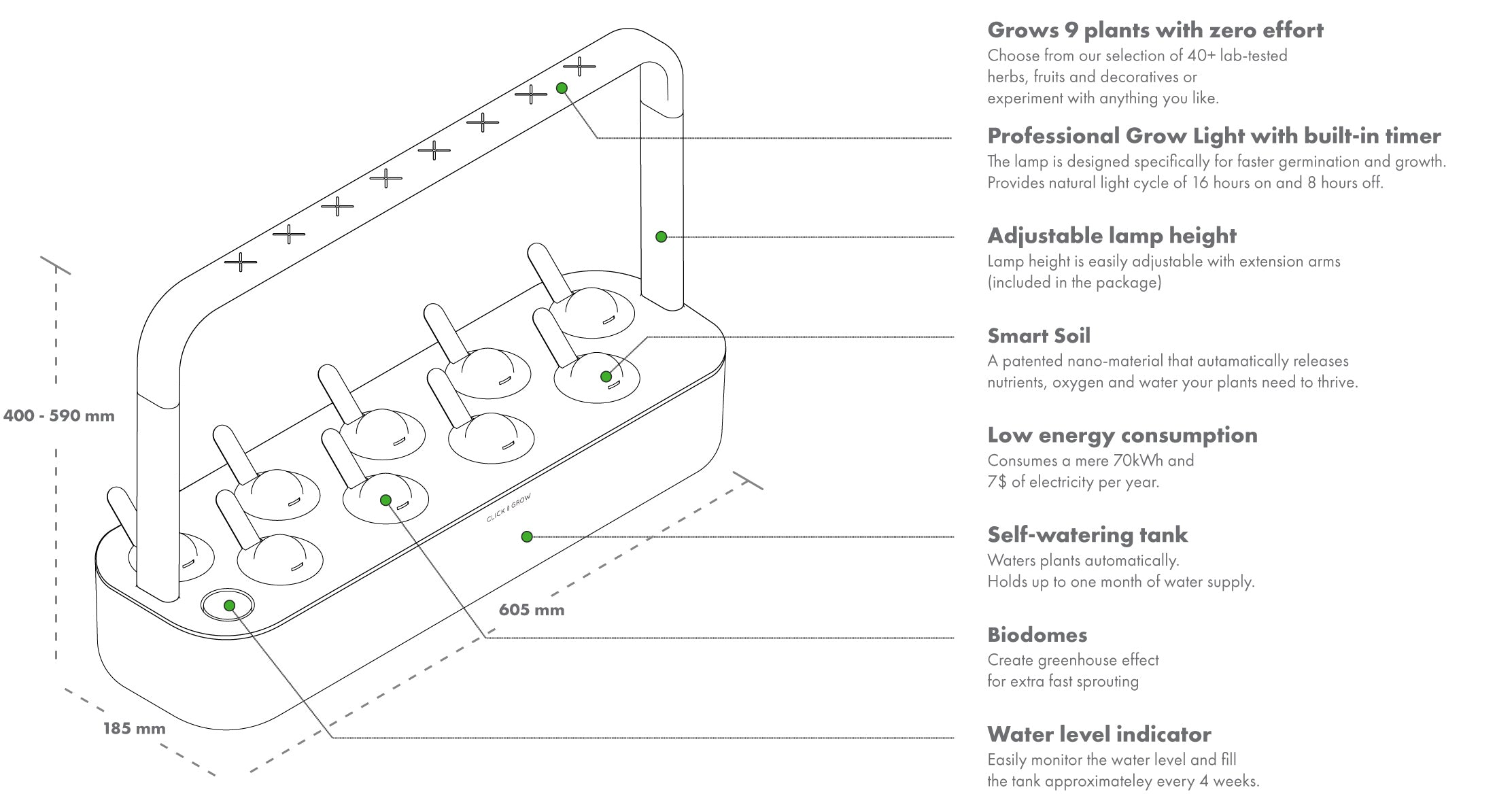 Schematic showing Smart Garden 3 features
