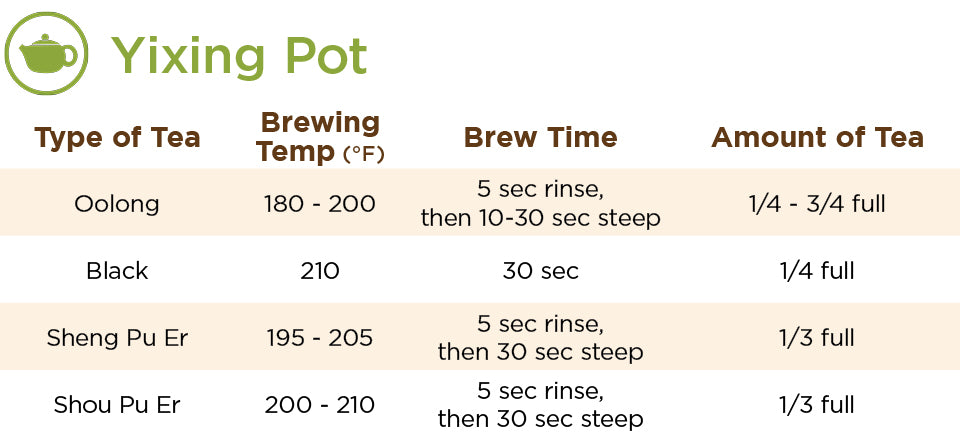 How To Brew In A Yixing Pot