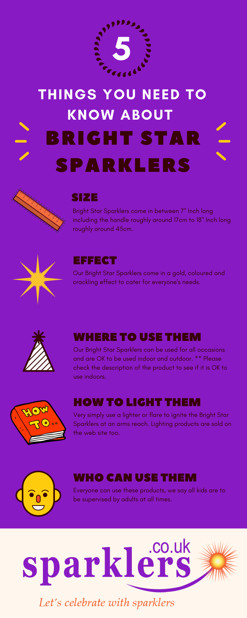 Bright-Star-Sparklers-info-graphic
