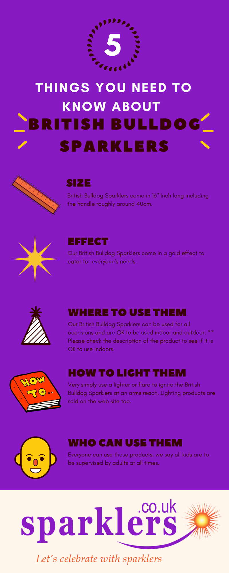 British-Bulldog-Sparklers-info-graphic