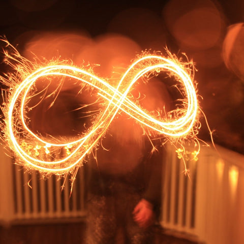 Giant Sparklers Image 2