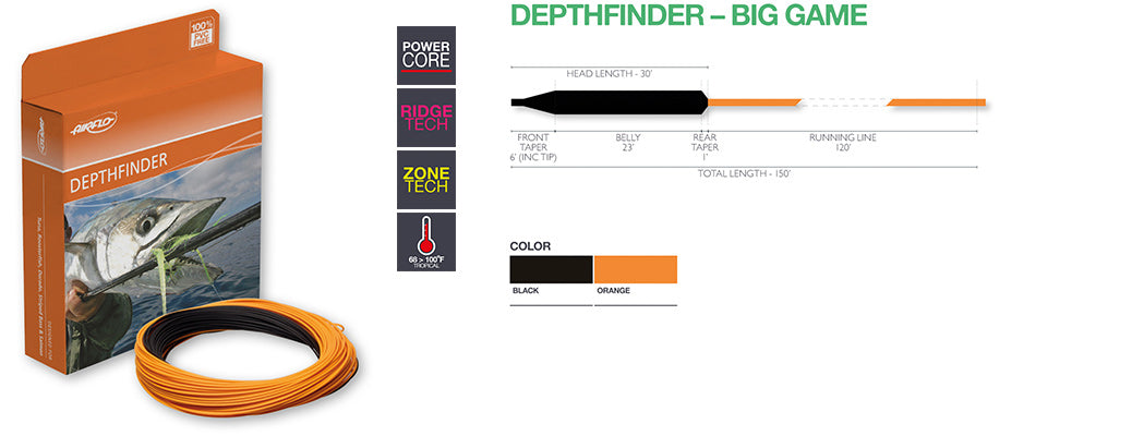 Depthfinder Big Game 400g - The Painted Trout