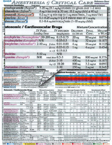 anesthesia critical care reference sheet