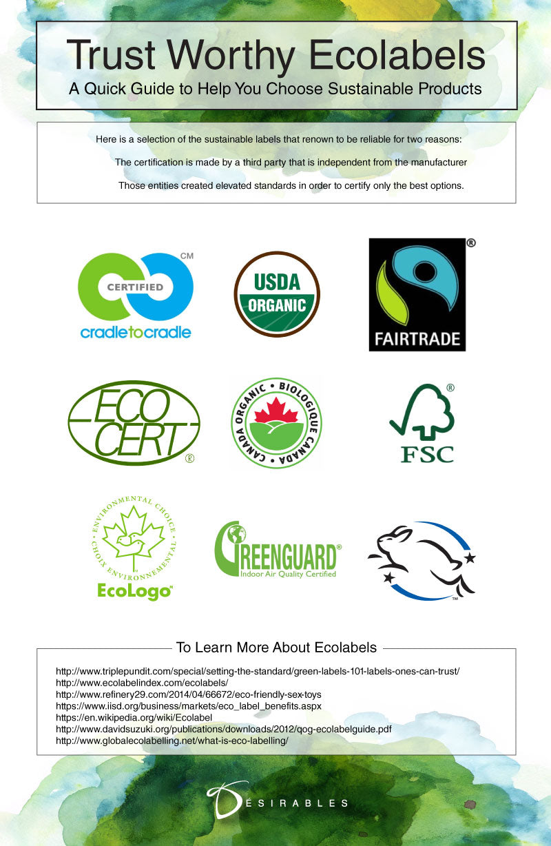 Ecolabels guide, how to find sustainable products