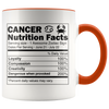 Accent Mug - Cancer Zodiac Nutrition Facts