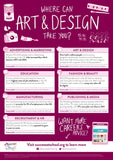 Art & Design - Careers Resources