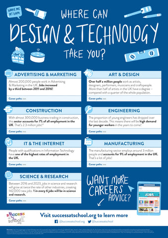 Design & Technology Poster