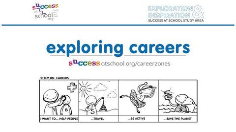 Careers Exploration Lesson (KS3)
