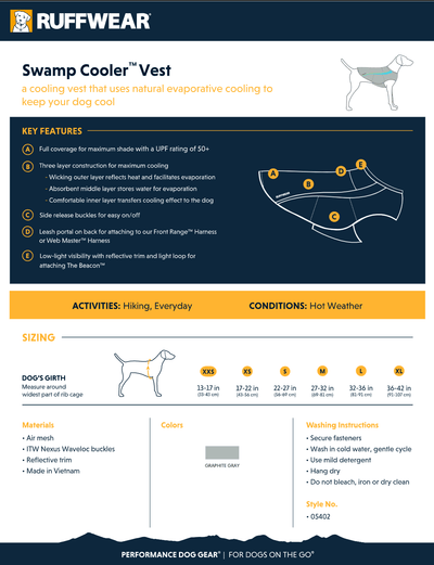 swamp cooler product sheet