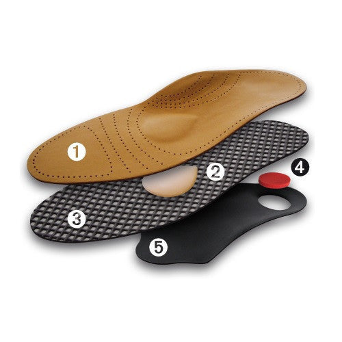 Tacco Deluxe Insoles