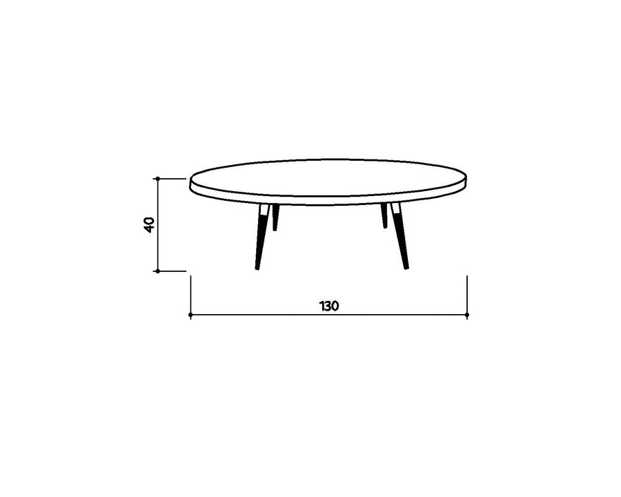 [DEFECT ITEMS] [TG] Kelvin Table