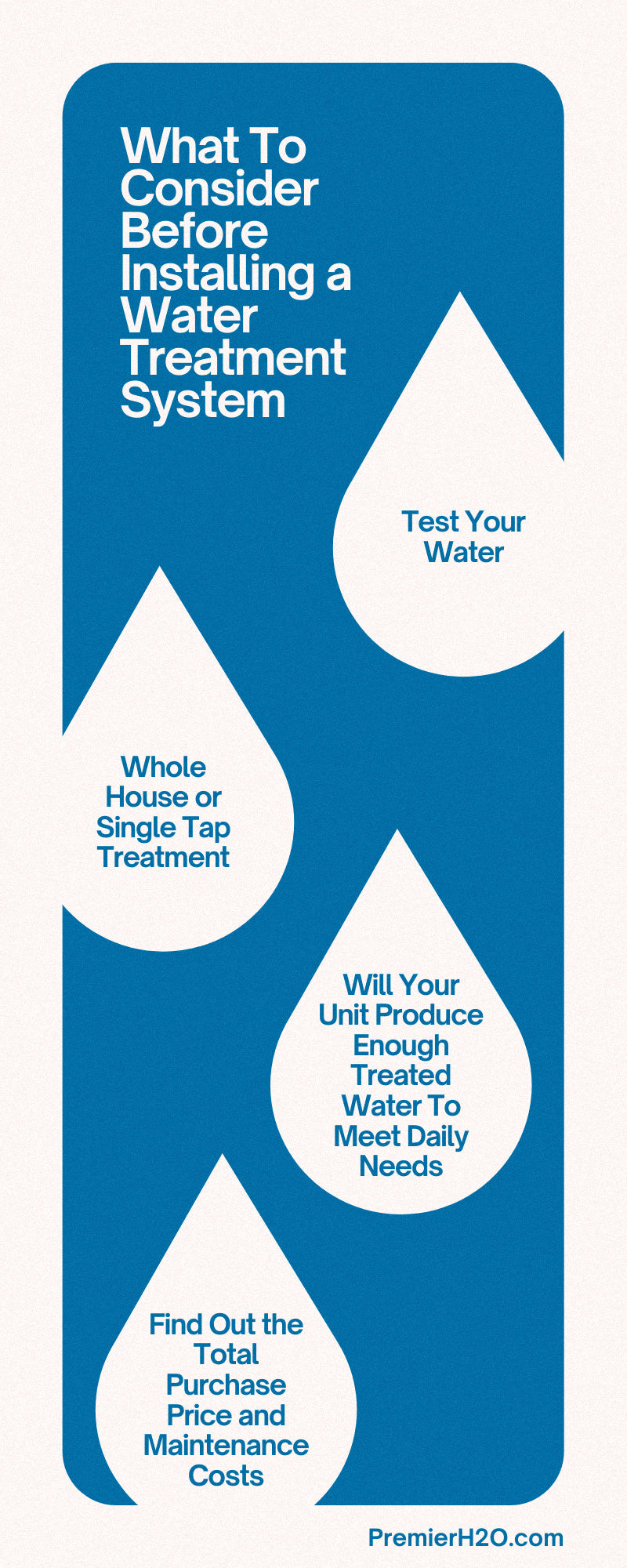 What To Consider Before Installing a Water Treatment System