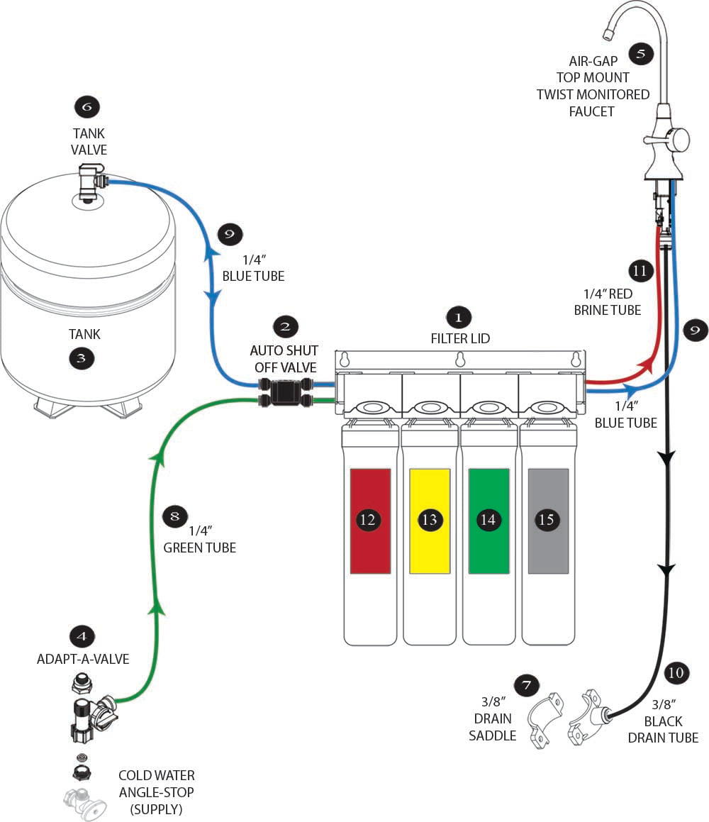 Watts Premier RO Pure Plus System Diagram