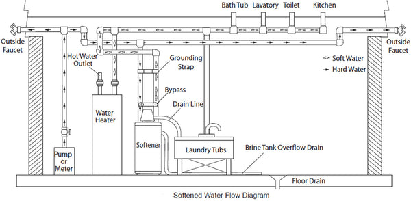 water softener wiring schematic 167041 af 40k troubleshooting     watts regulator co  167041 af 40k troubleshooting     watts