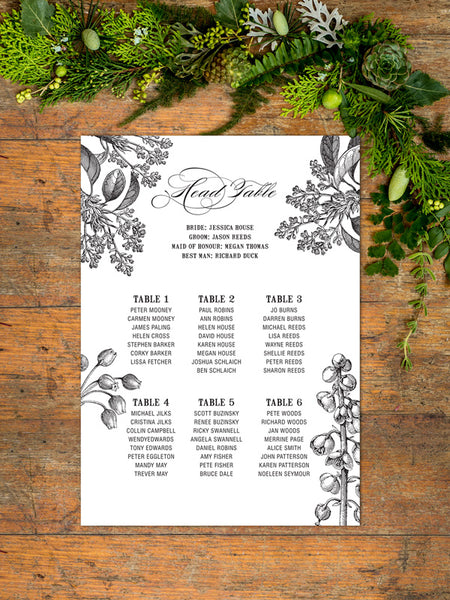 Seating Chart Botanical Flower