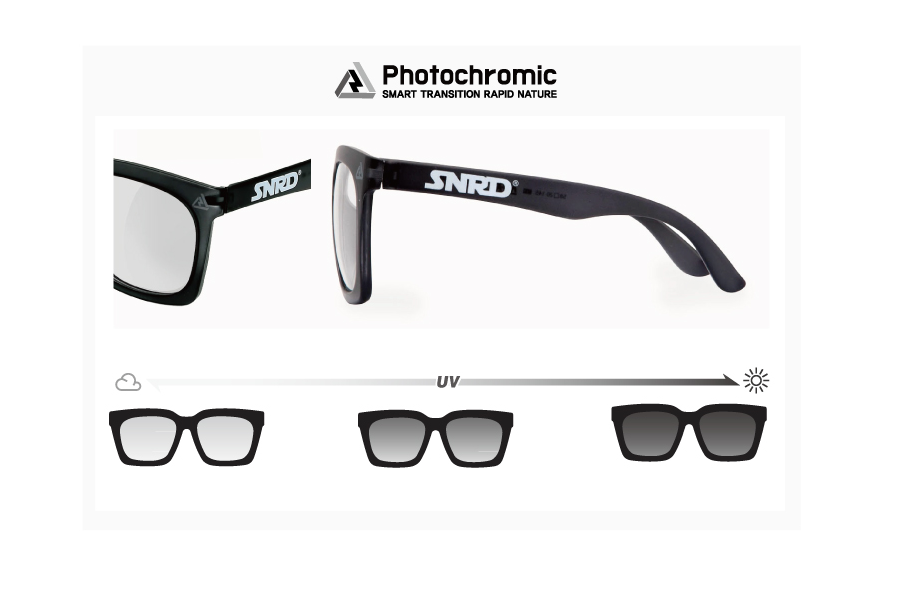 The All New SNRD NOX Series