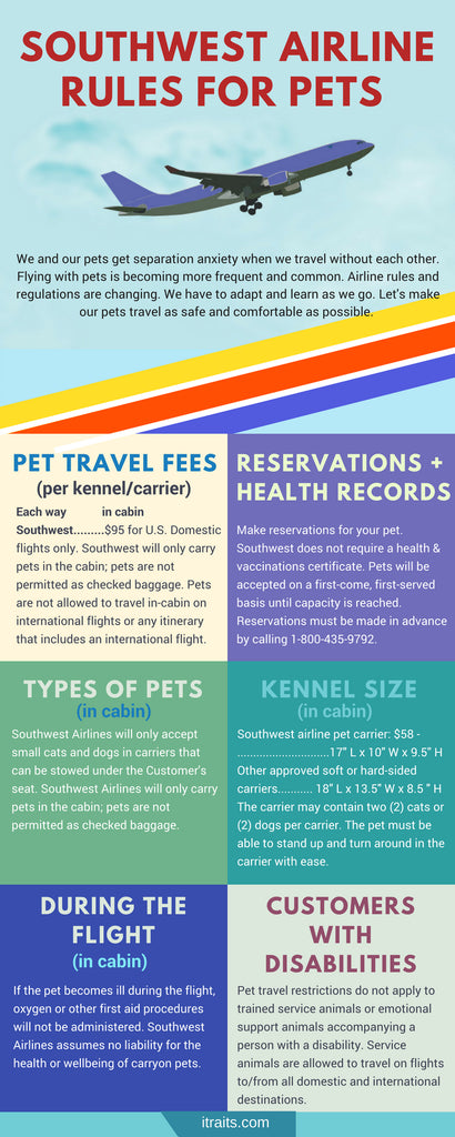 Southwest Airline rules for traveling with Pets