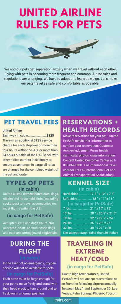 United Airline rules for traveling with Pets