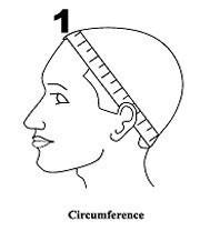 how to measure your head for the perfect fit.