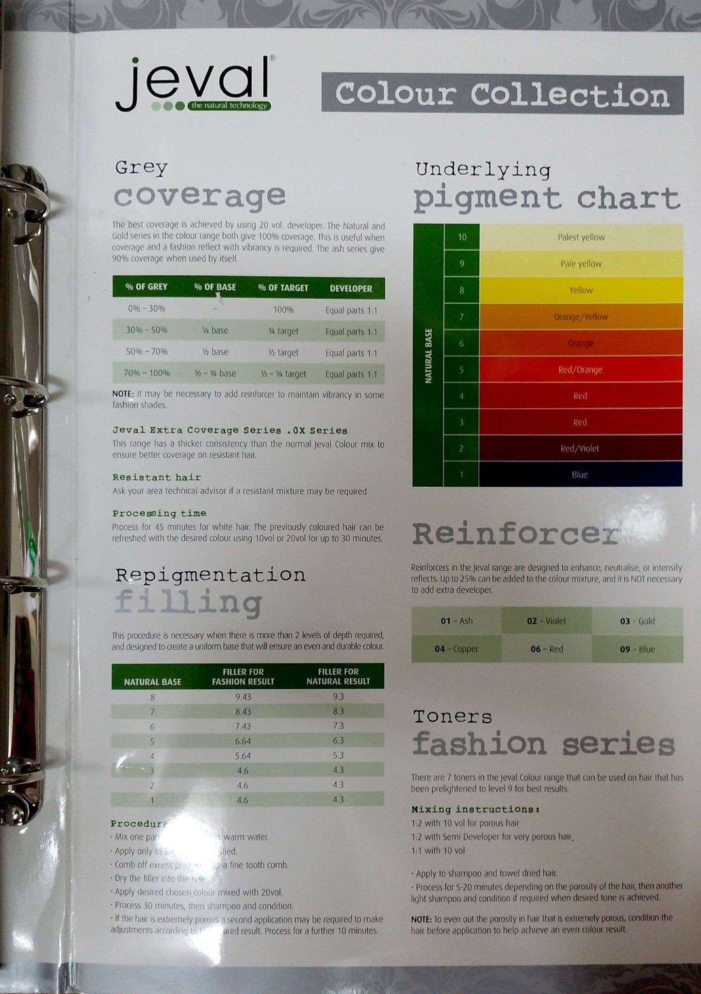 Jeval colour chart supasave hair beauty jeval colour chart nvjuhfo Image collections