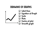Drawing Graphs