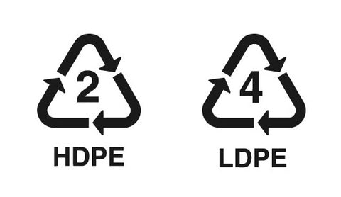 HDPE MDPE LDPE recyling Manchester
