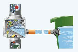Regendieb Original Selfcleaning Rainwater Filter and Rain Diverter - downpipes - Freeflush Rainwater Harvesting Ltd.
