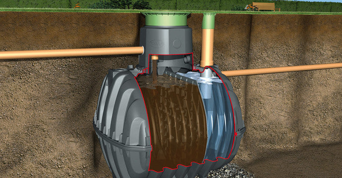 Wastewater Septic Tank - 4 to 13 people - Freeflush Rainwater Harvesting Ltd.