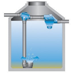 Overflow Siphon Uno, Mono and Duo - Freeflush Rainwater Harvesting Ltd.