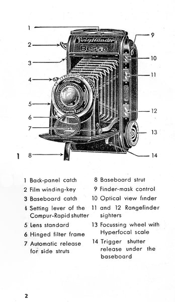 Voigtlander Bessa with Rangefinder Instruction book. PDF DOWNLOAD! - Voigtlander- Petrakla Classic Cameras