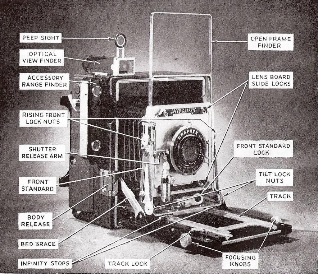Graflex- · Crown Graphic and Speed Graphic Instruction and reference manual,  PDF DOWNLOAD! - Graflex-