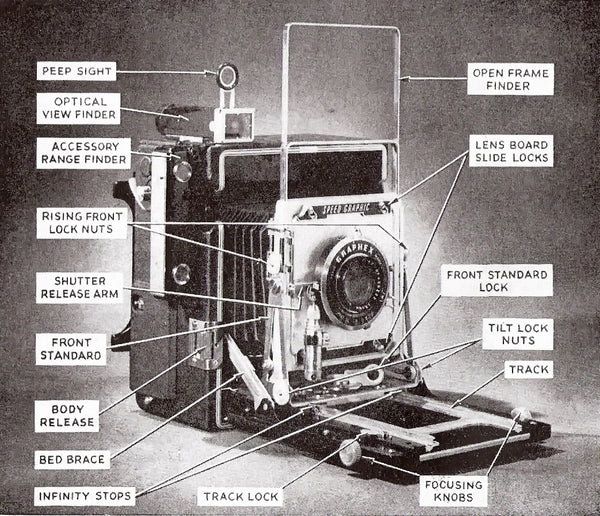 Crown Graphic and Speed Graphic Instruction and reference manual, PDF DOWNLOAD! - Graflex- Petrakla Classic Cameras