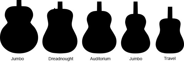 Acoustic Guitar Body Shapes Explained