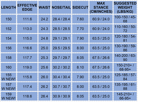 Capita Outerspace Living Snowboard size chart