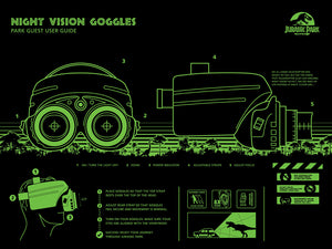 Jurassic Park Goggles Infographic Poster Florey GID
