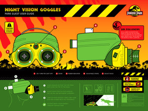 Jurassic Park Goggles Infographic Poster Florey