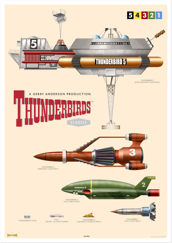 Thunderbirds vehicle chart Rodrigo Barraza art print poster