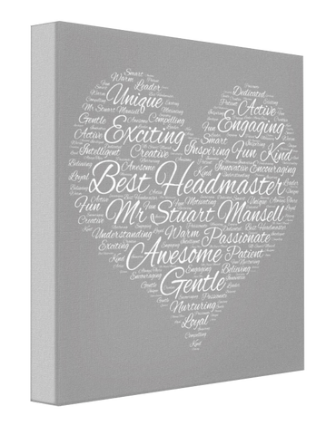 Teacher Word Cloud Canvas - Pics On Canvas