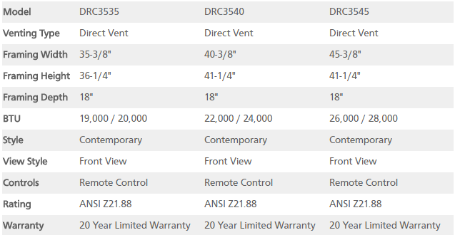 Superior DRC3500 Specification