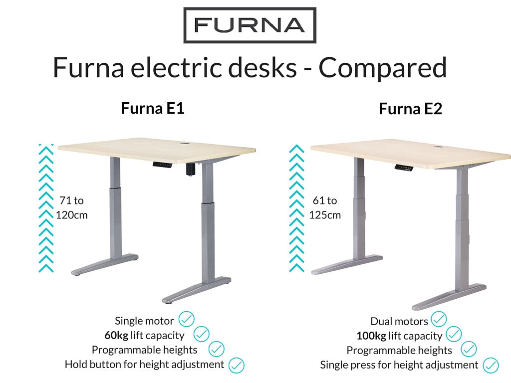 Furna E1 and E2 Standing Desks - Compared