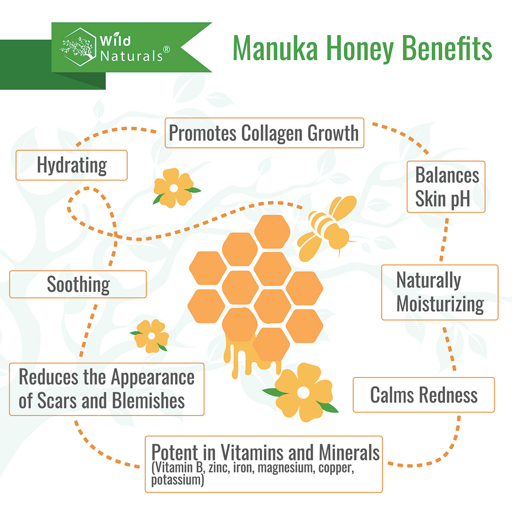 Manuka Honey Body Wash
