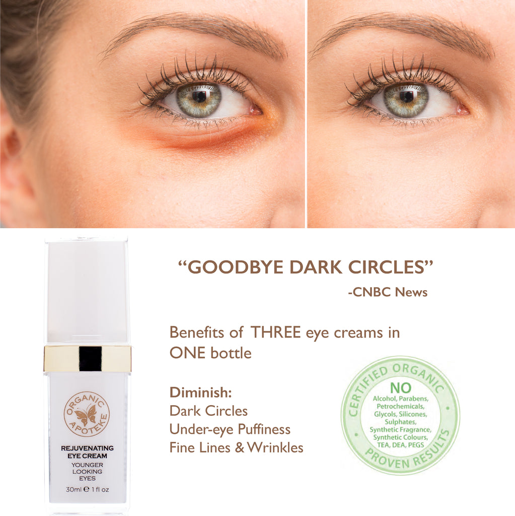 Organic Apoteke :All You Need to Know about Dark Under-Eye Circles
