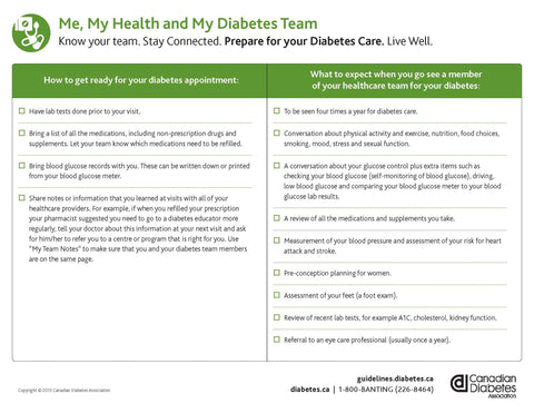 Prepare for your Diabetes Care