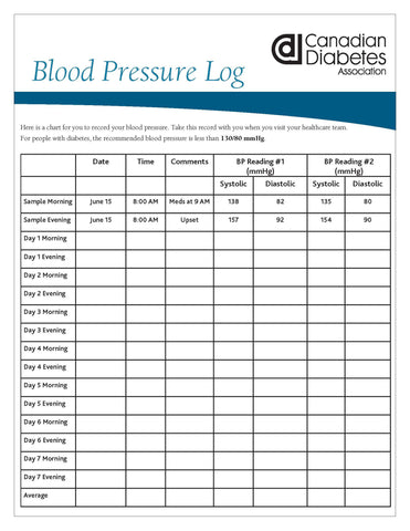 smart blood sugar free pdf