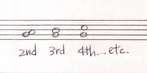 example of harmonic intervals
