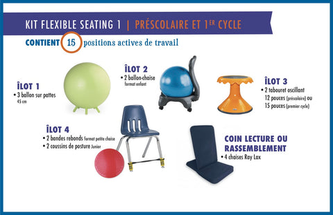 Kit - Flexible Seating 1