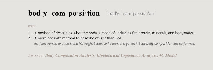 body composition definition inbody